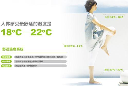冬季空调最佳温度效果图