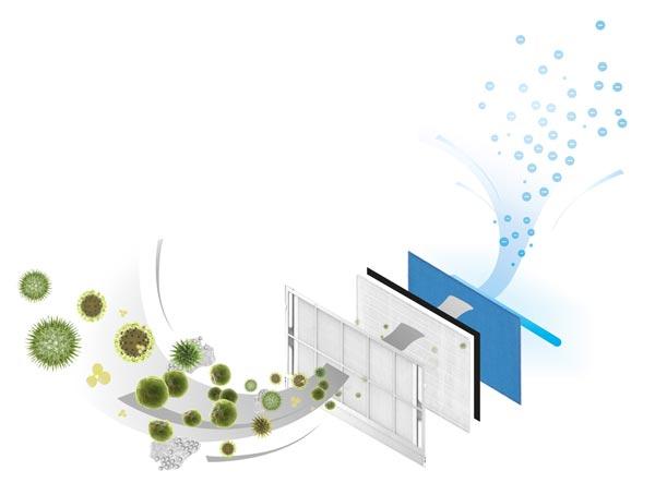 空气净化器效果图
