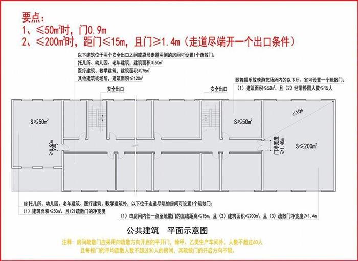公共建筑平面示意图